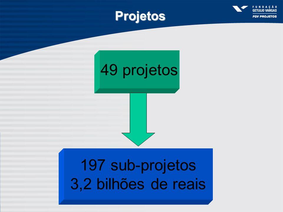 Projetos 49 projetos 197 sub-projetos 3,2 bilhões de reais