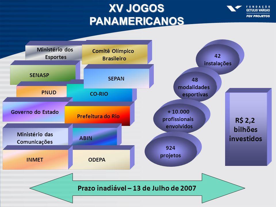 XV JOGOS PANAMERICANOS