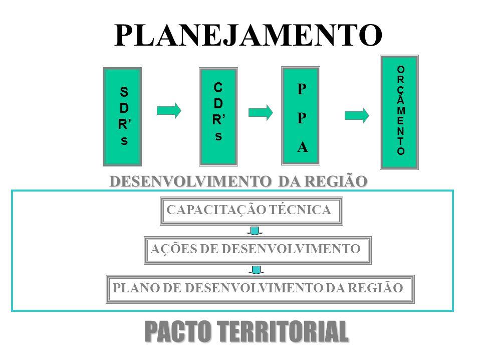SPG -FORUMCAT - FECAM - PNUD - UDESC - UFSC - ITÁLIA - OUTROS