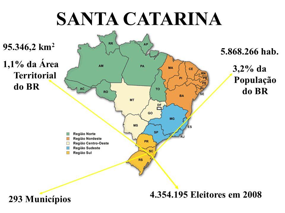SANTA CATARINA Santa Catarina 95.346,2 km2 5.868.266 hab.