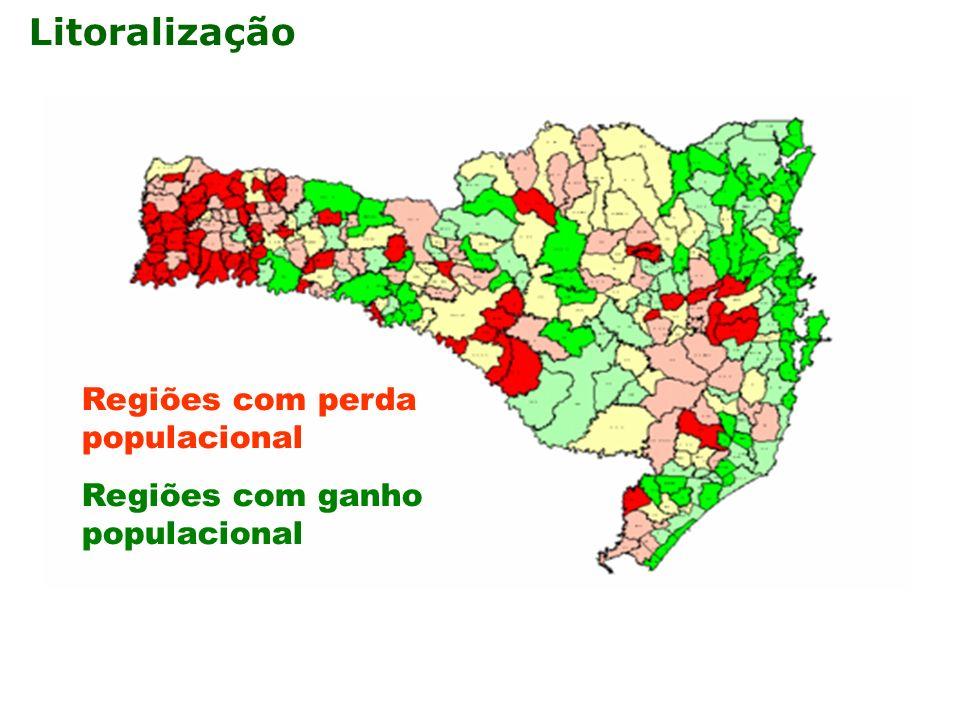 Litoralização Regiões com perda populacional