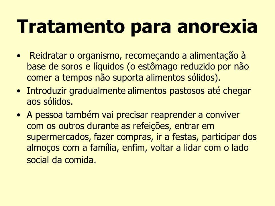 Tratamento para anorexia