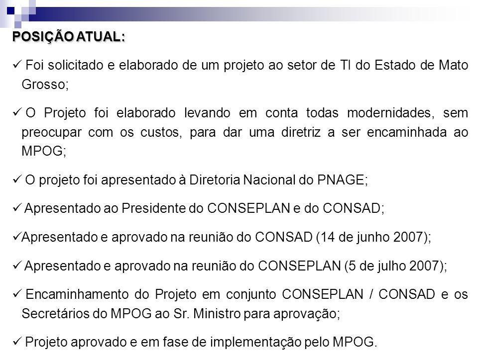 POSIÇÃO ATUAL: Foi solicitado e elaborado de um projeto ao setor de TI do Estado de Mato Grosso;