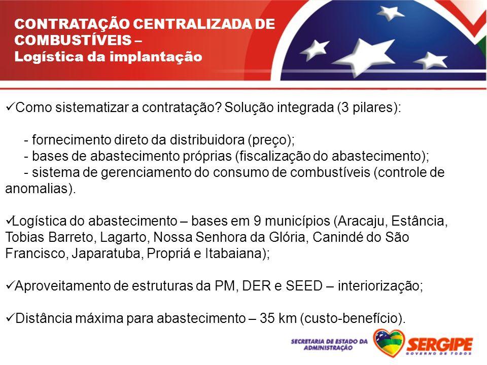 CONTRATAÇÃO CENTRALIZADA DE COMBUSTÍVEIS –