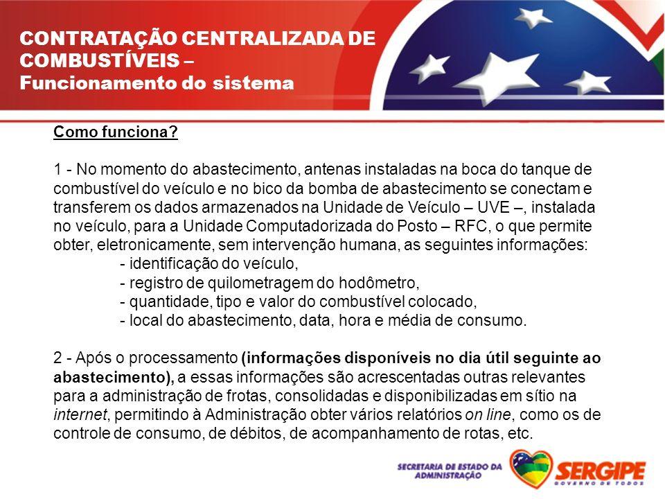 CONTRATAÇÃO CENTRALIZADA DE COMBUSTÍVEIS – Funcionamento do sistema