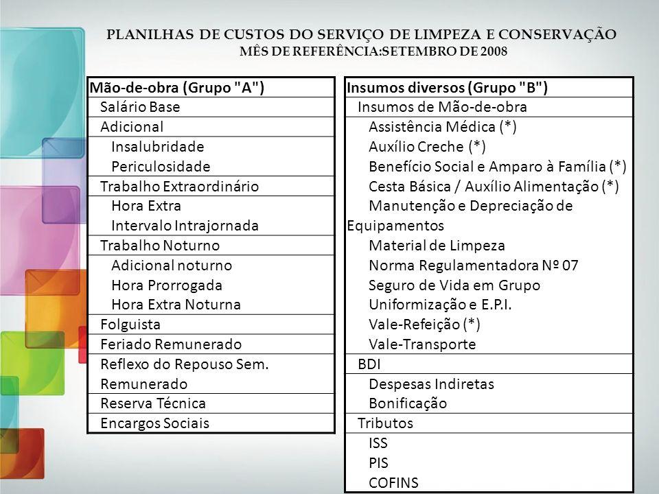 PLANILHAS DE CUSTOS DO SERVIÇO DE LIMPEZA E CONSERVAÇÃO