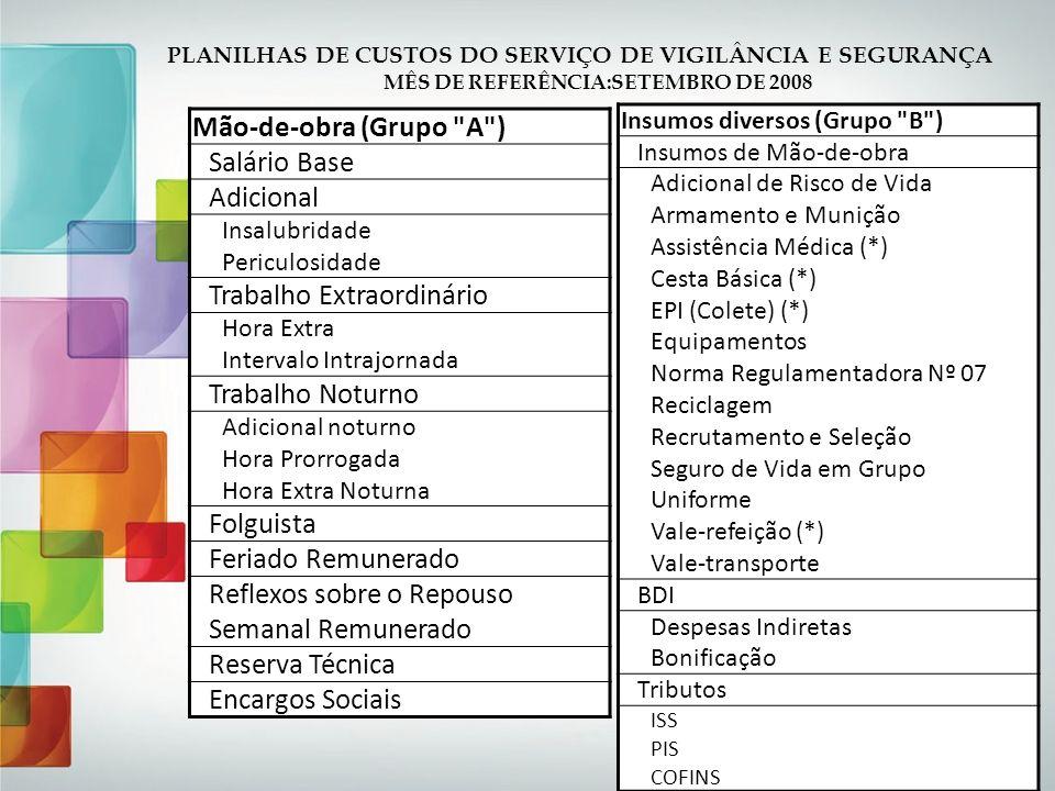 PLANILHAS DE CUSTOS DO SERVIÇO DE VIGILÂNCIA E SEGURANÇA