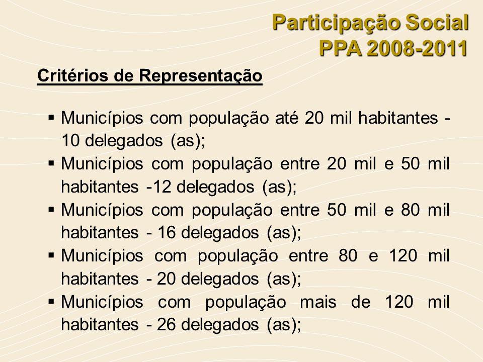 Participação Social PPA 2008-2011 Critérios de Representação