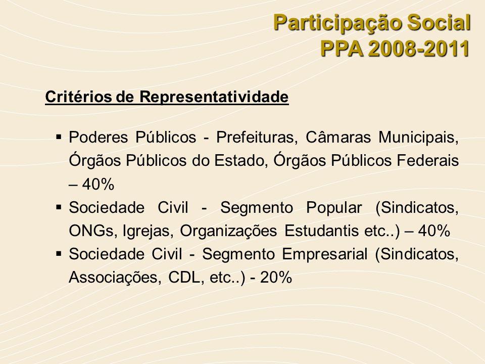 Participação Social PPA 2008-2011 Critérios de Representatividade
