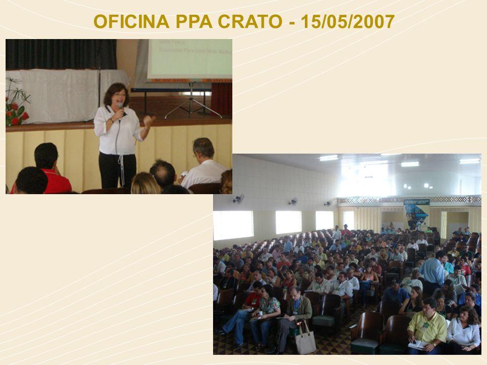 OFICINA PPA CRATO - 15/05/2007 9