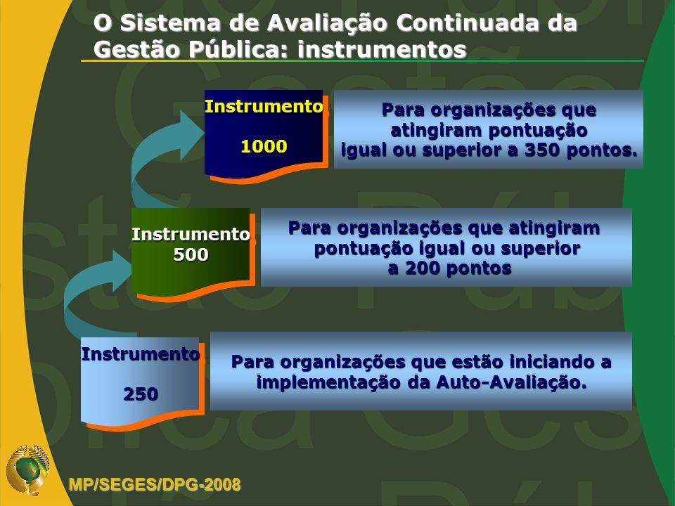 O Sistema de Avaliação Continuada da Gestão Pública: instrumentos