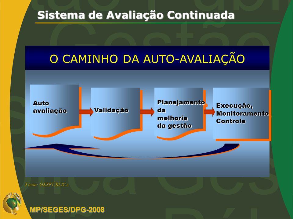 O CAMINHO DA AUTO-AVALIAÇÃO