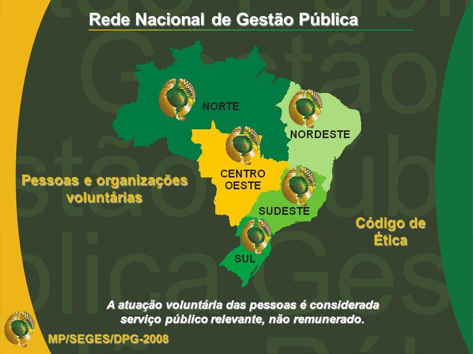 Rede Nacional de Gestão Pública