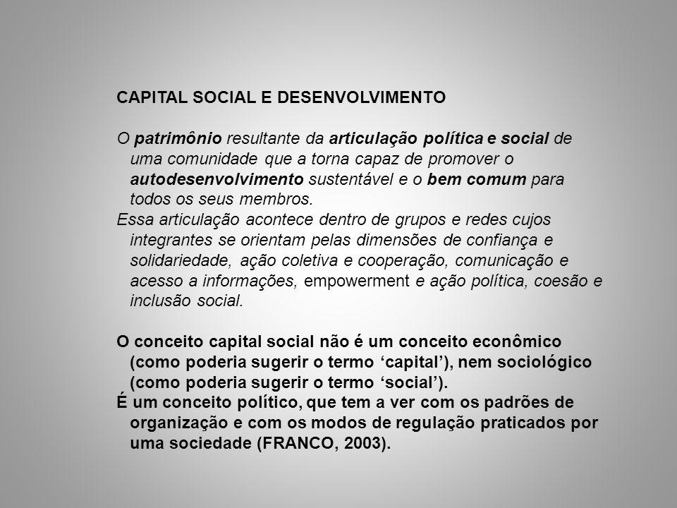 CAPITAL SOCIAL E DESENVOLVIMENTO