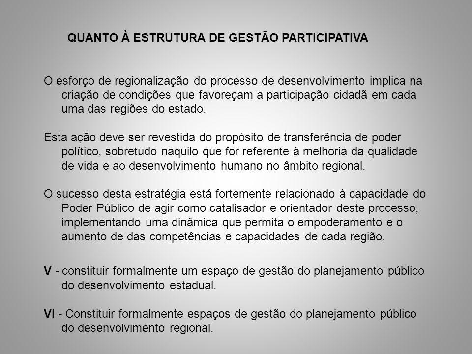 QUANTO À ESTRUTURA DE GESTÃO PARTICIPATIVA