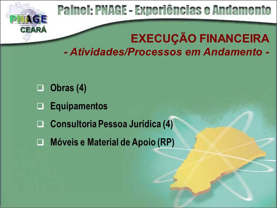 EXECUÇÃO FINANCEIRA - Atividades/Processos em Andamento - Obras (4)