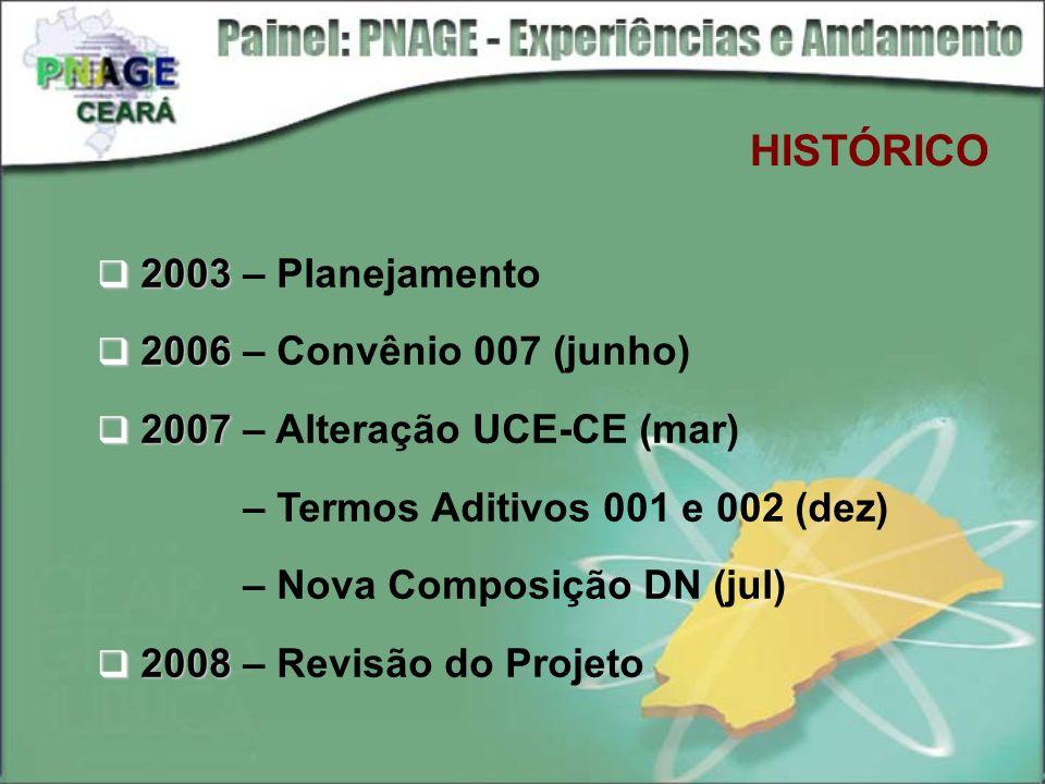 HISTÓRICO 2003 – Planejamento 2006 – Convênio 007 (junho)