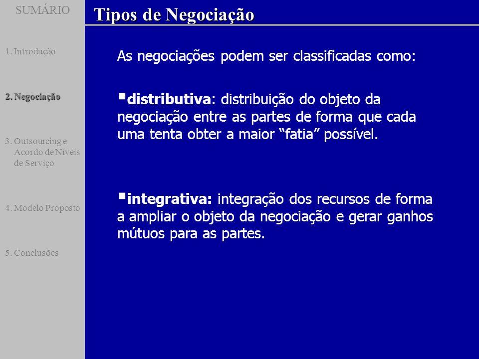 Tipos de Negociação As negociações podem ser classificadas como: