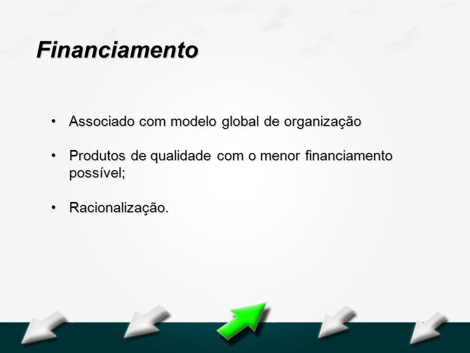 Financiamento Associado com modelo global de organização