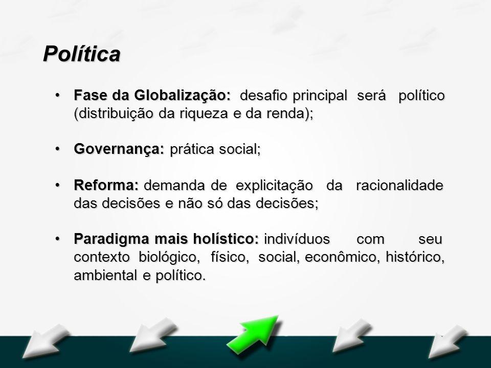 Política Fase da Globalização: desafio principal será político (distribuição da riqueza e da renda);