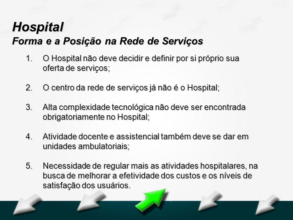 Hospital Forma e a Posição na Rede de Serviços