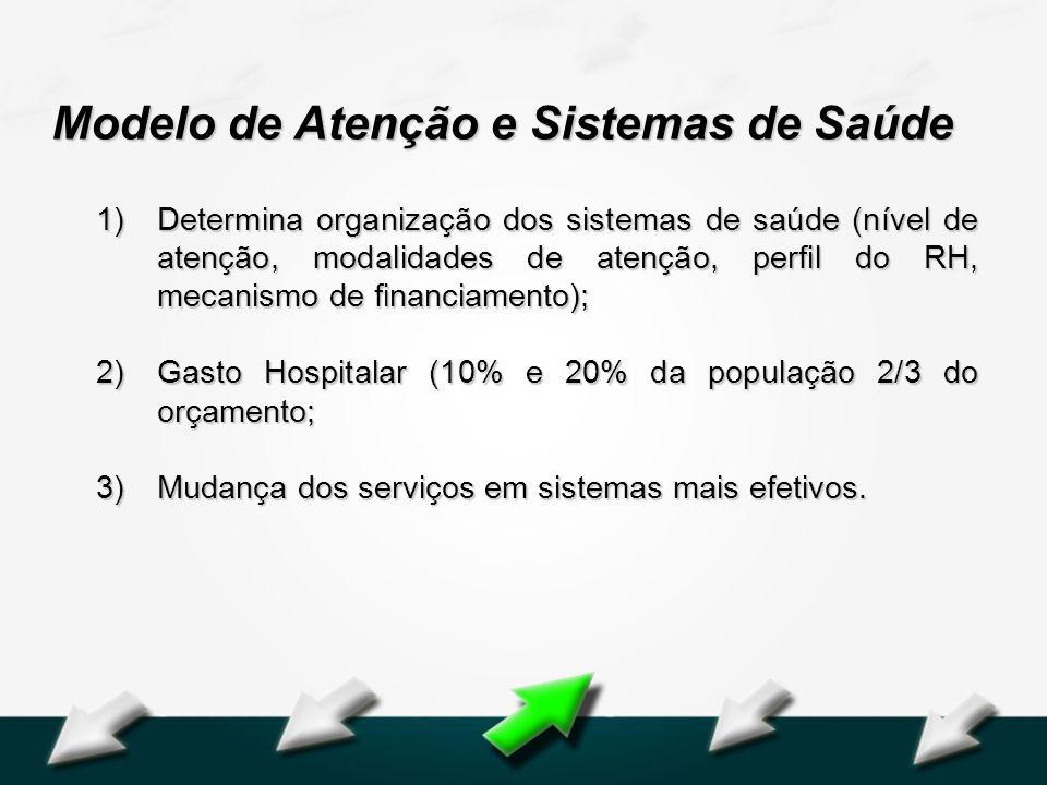 Modelo de Atenção e Sistemas de Saúde