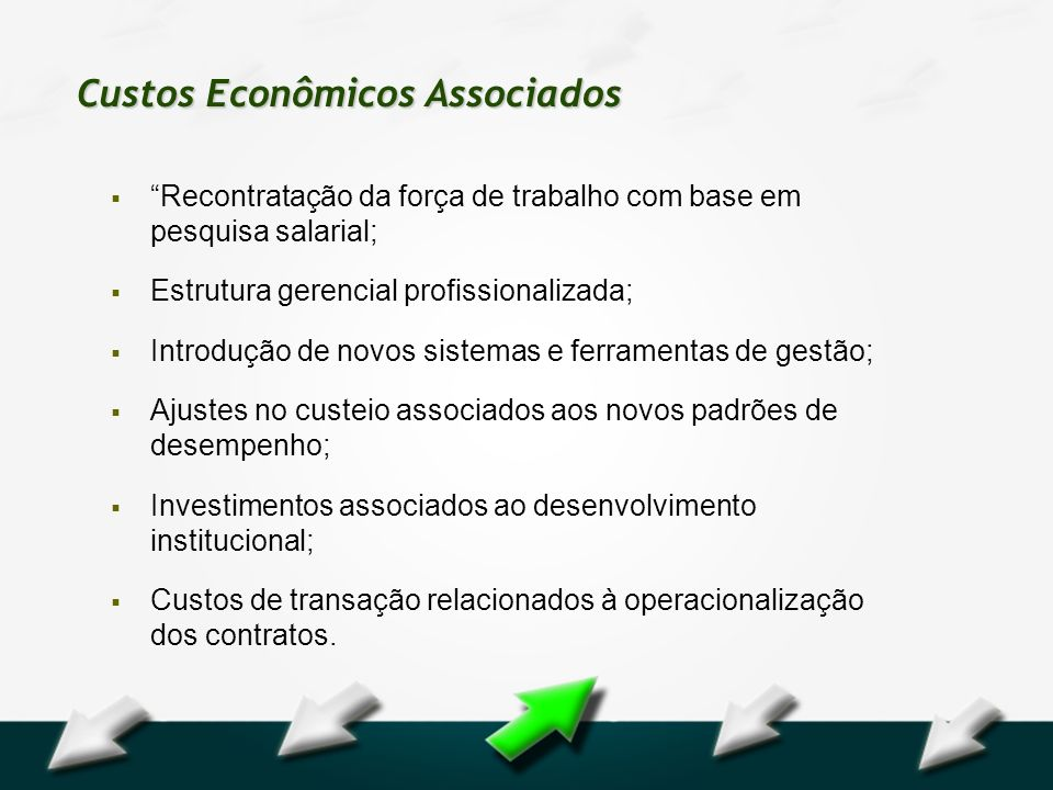 Custos Econômicos Associados