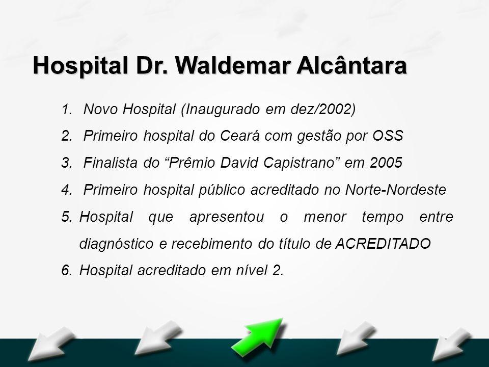 Hospital Dr. Waldemar Alcântara