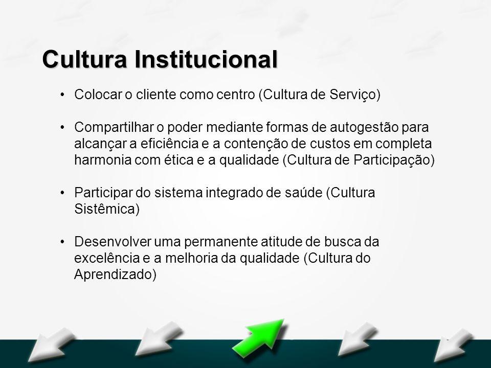 Cultura Institucional