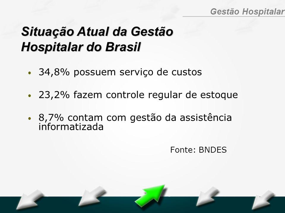 Situação Atual da Gestão Hospitalar do Brasil