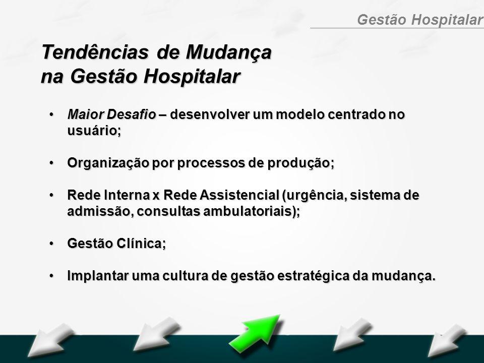 Tendências de Mudança na Gestão Hospitalar
