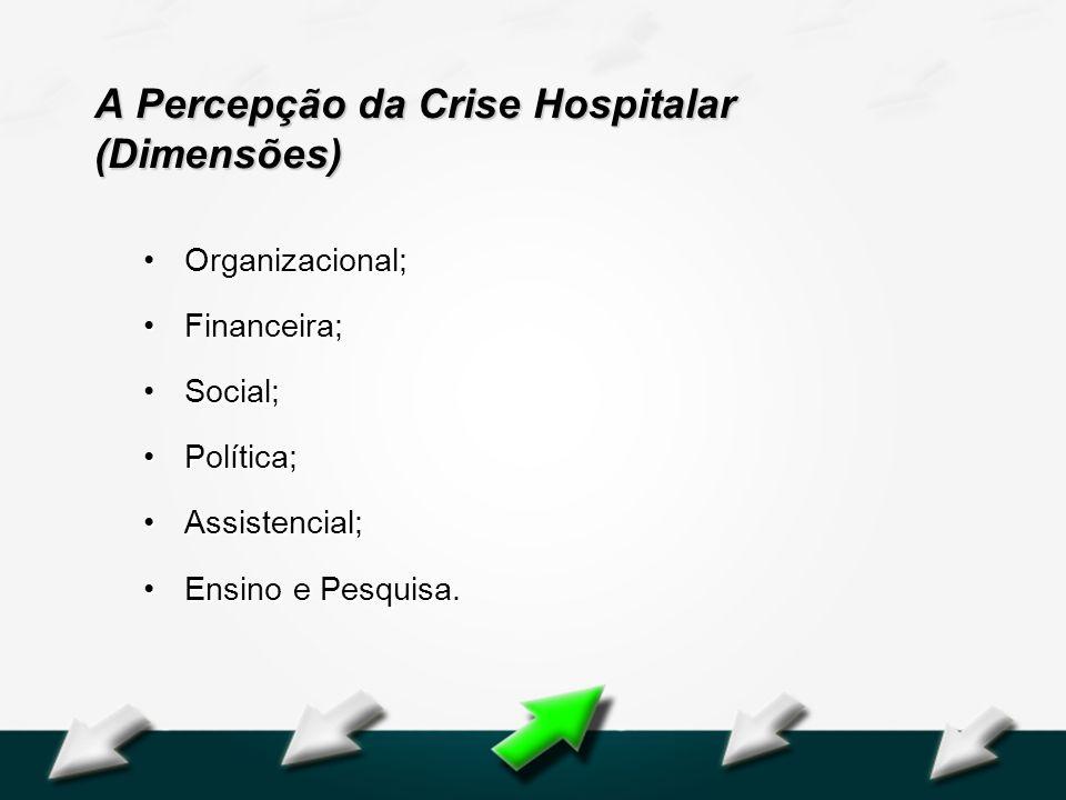A Percepção da Crise Hospitalar (Dimensões)