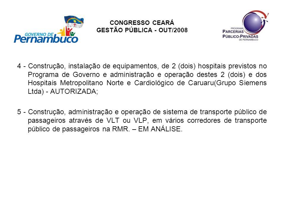 CONGRESSO CEARÁ GESTÃO PÚBLICA - OUT/2008