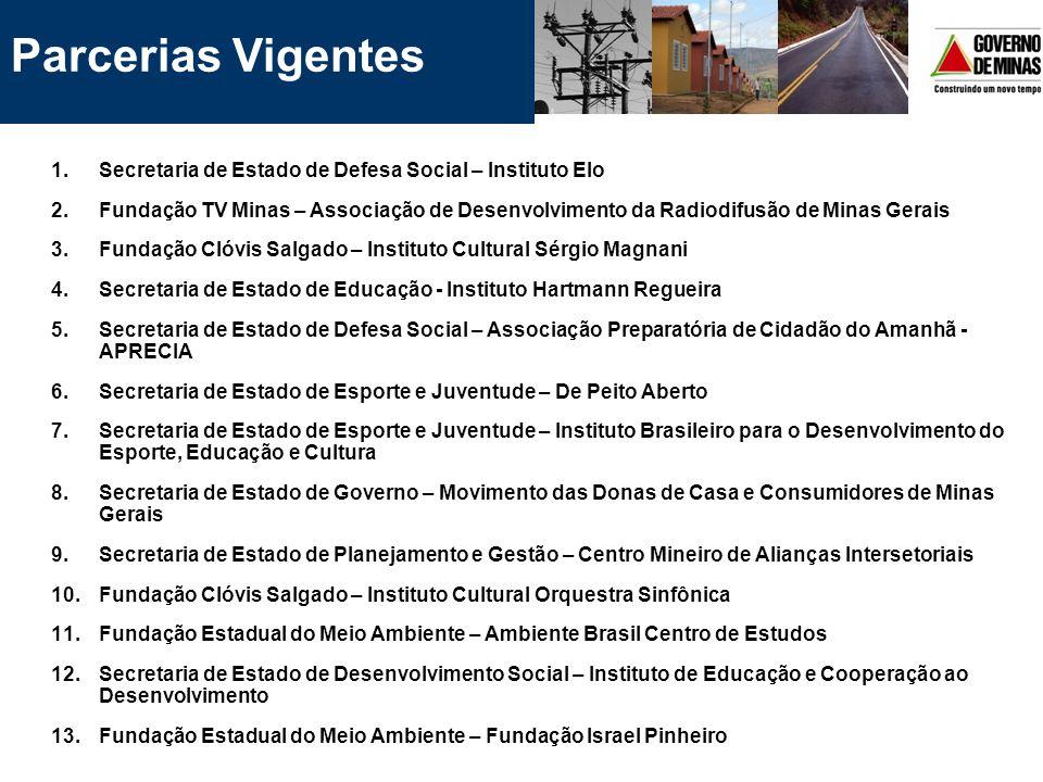 Parcerias VigentesSecretaria de Estado de Defesa Social – Instituto Elo.