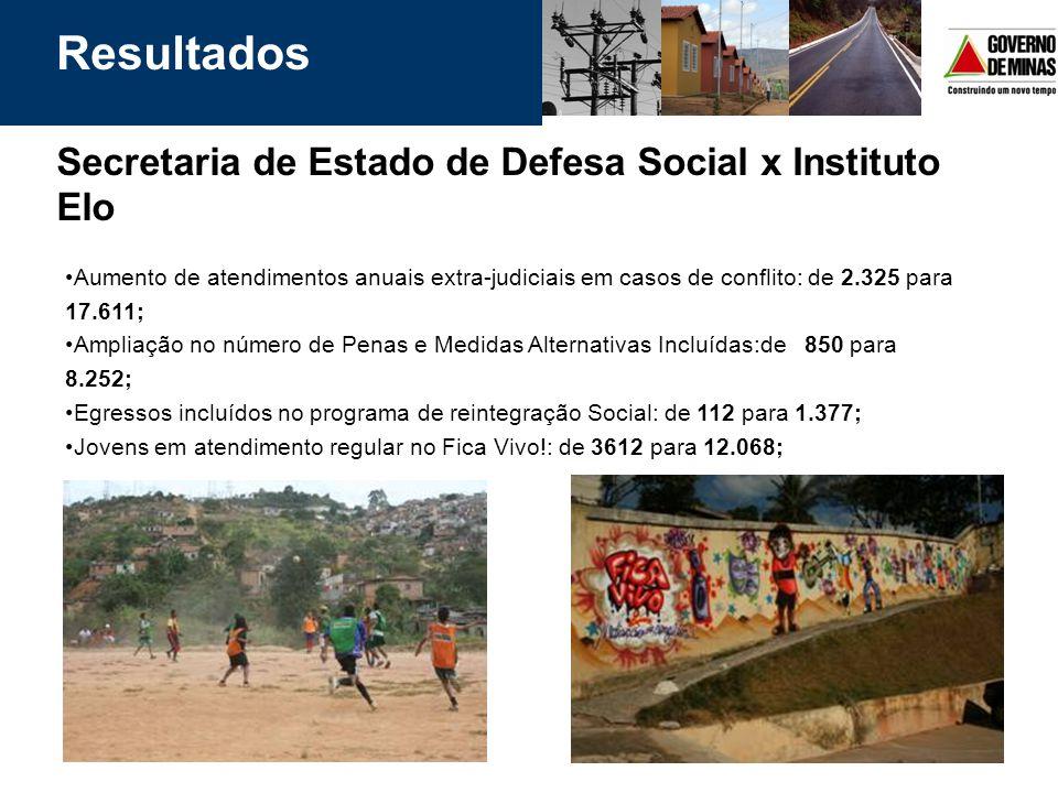 Secretaria de Estado de Defesa Social x Instituto Elo