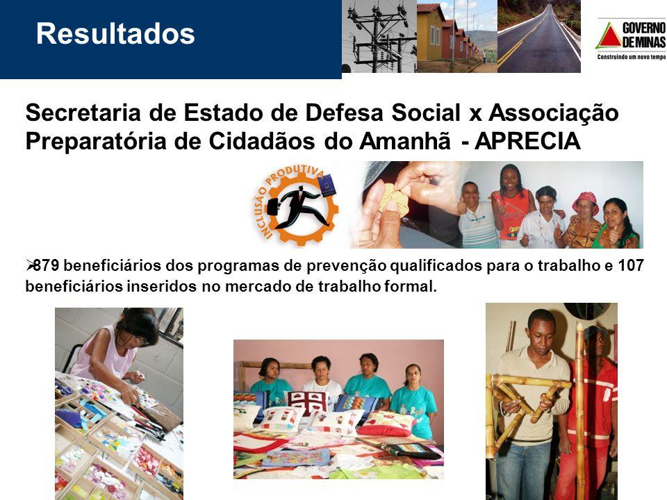 Resultados Secretaria de Estado de Defesa Social x Associação Preparatória de Cidadãos do Amanhã - APRECIA.