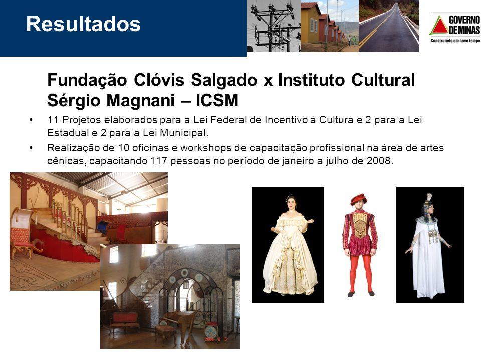 Resultados Fundação Clóvis Salgado x Instituto Cultural Sérgio Magnani – ICSM.