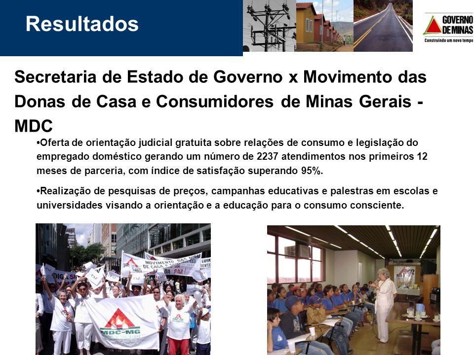 Resultados Secretaria de Estado de Governo x Movimento das Donas de Casa e Consumidores de Minas Gerais - MDC.