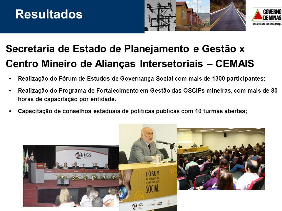 Resultados Secretaria de Estado de Planejamento e Gestão x Centro Mineiro de Alianças Intersetoriais – CEMAIS.