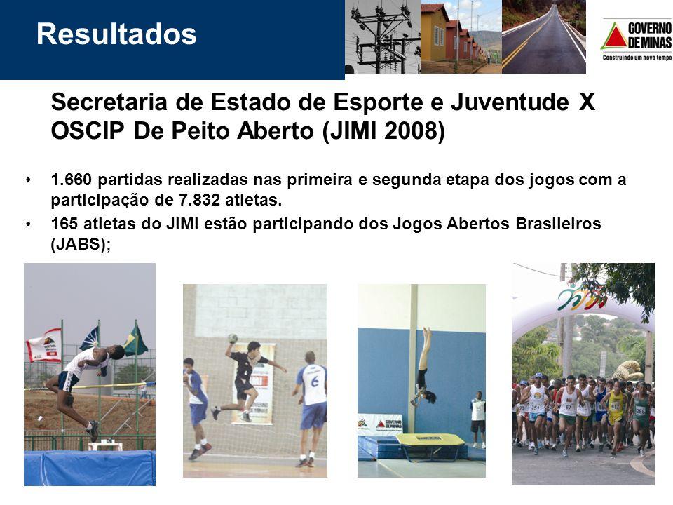 Resultados Secretaria de Estado de Esporte e Juventude X OSCIP De Peito Aberto (JIMI 2008)