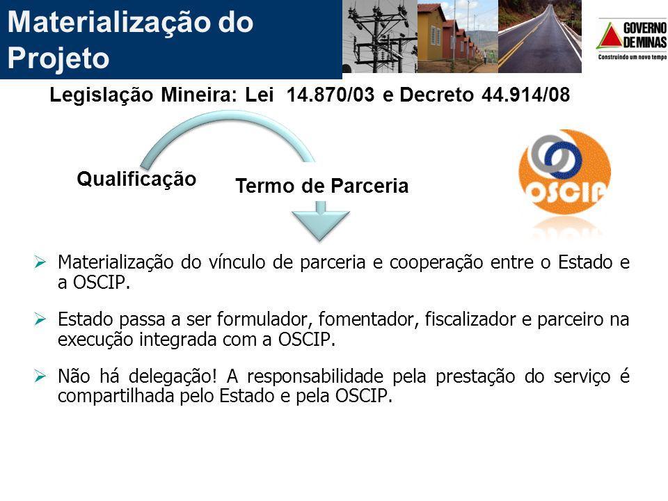 Legislação Mineira: Lei 14.870/03 e Decreto 44.914/08