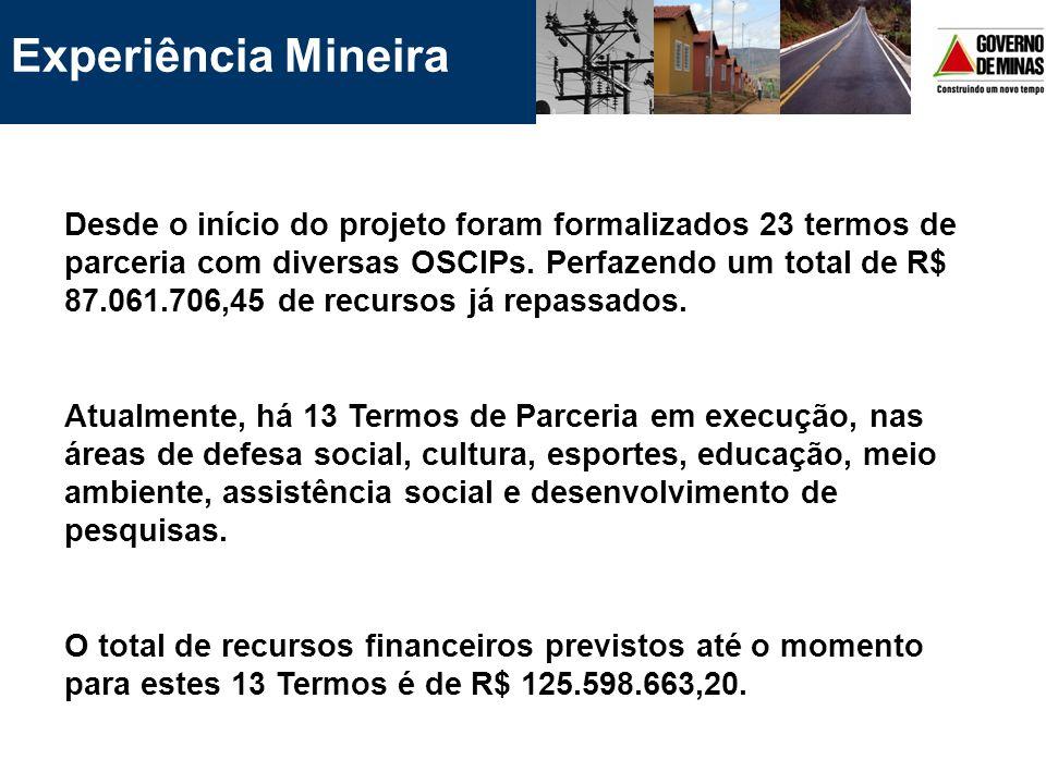 Experiência Mineira