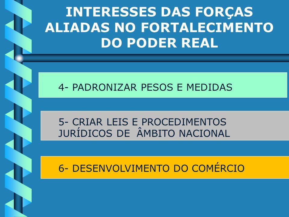 INTERESSES DAS FORÇAS ALIADAS NO FORTALECIMENTO DO PODER REAL