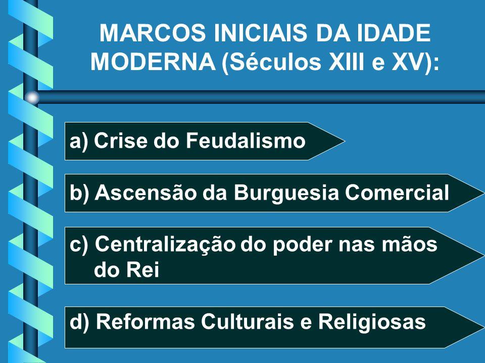 MARCOS INICIAIS DA IDADE MODERNA (Séculos XIII e XV):