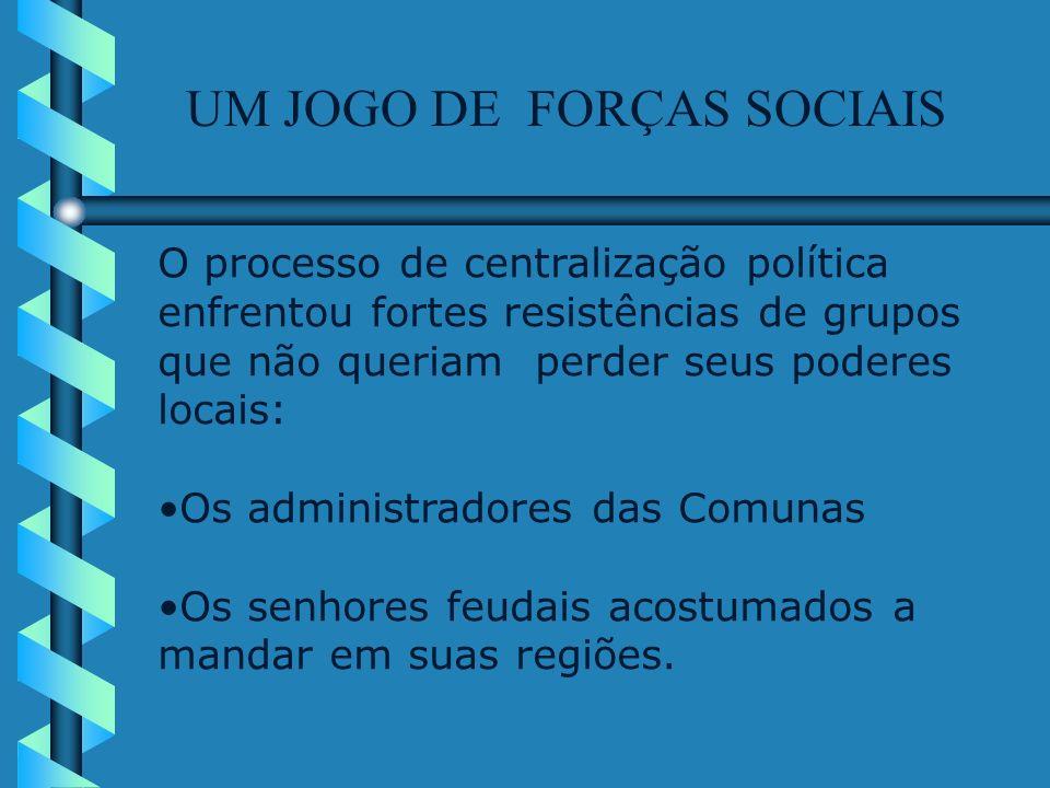 UM JOGO DE FORÇAS SOCIAIS