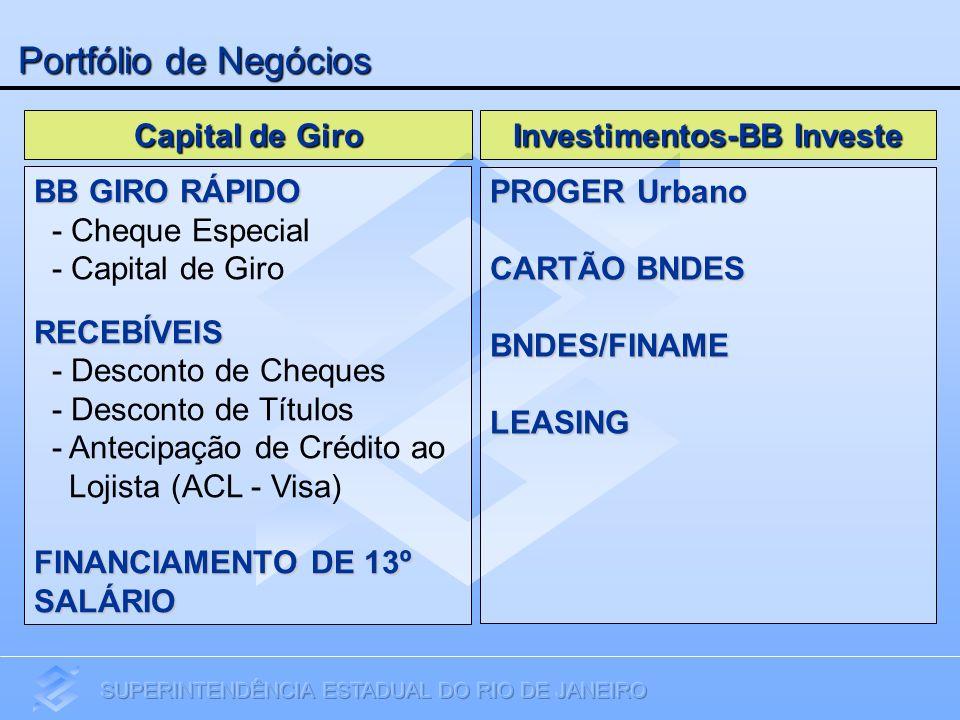 Investimentos-BB Investe