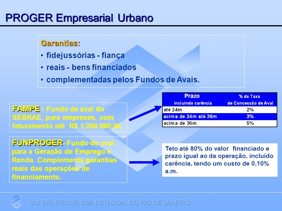 PROGER Empresarial Urbano
