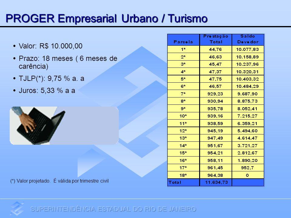 PROGER Empresarial Urbano / Turismo