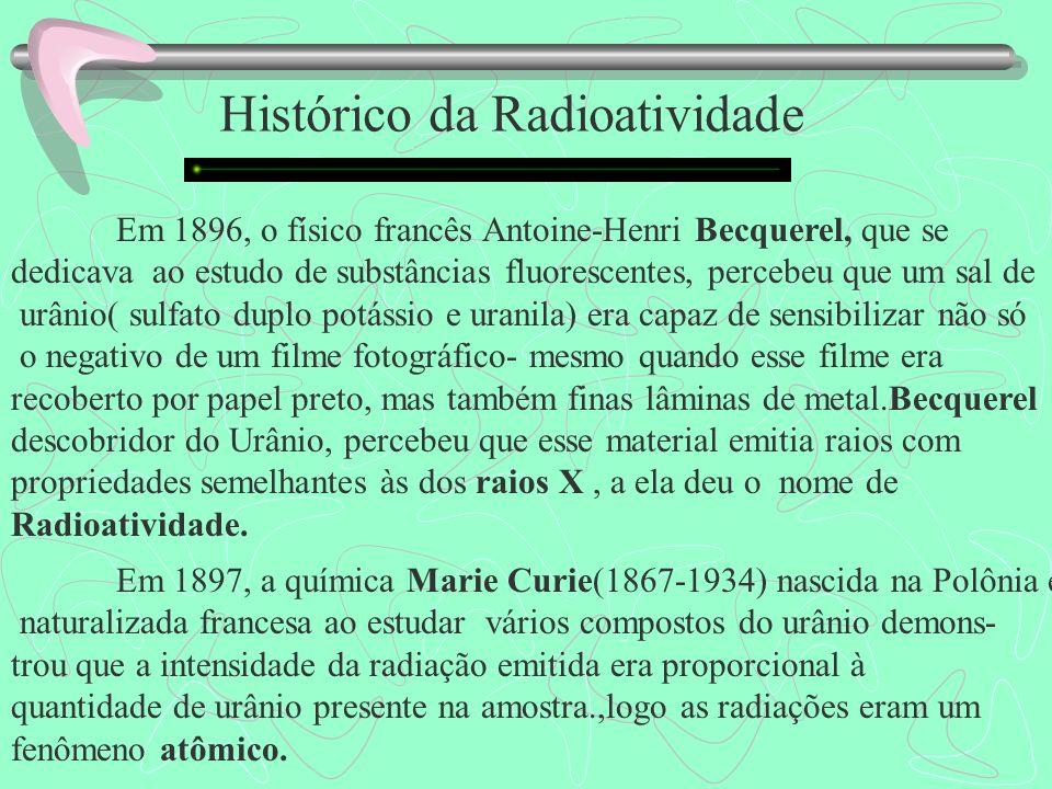 Histórico da Radioatividade