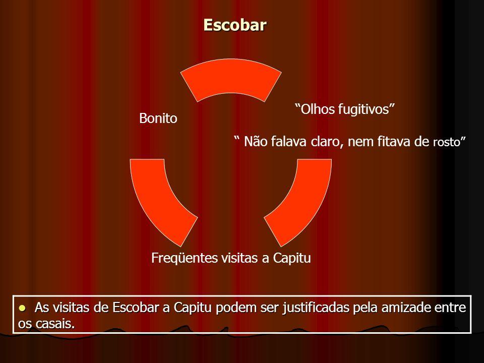 Escobar As visitas de Escobar a Capitu podem ser justificadas pela amizade entre os casais.